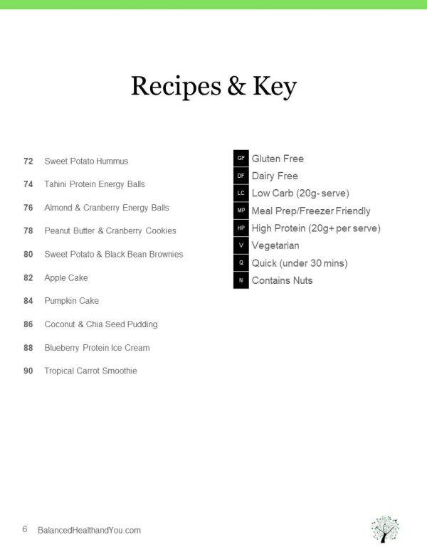 5 Ingredient Recipes Contents 2